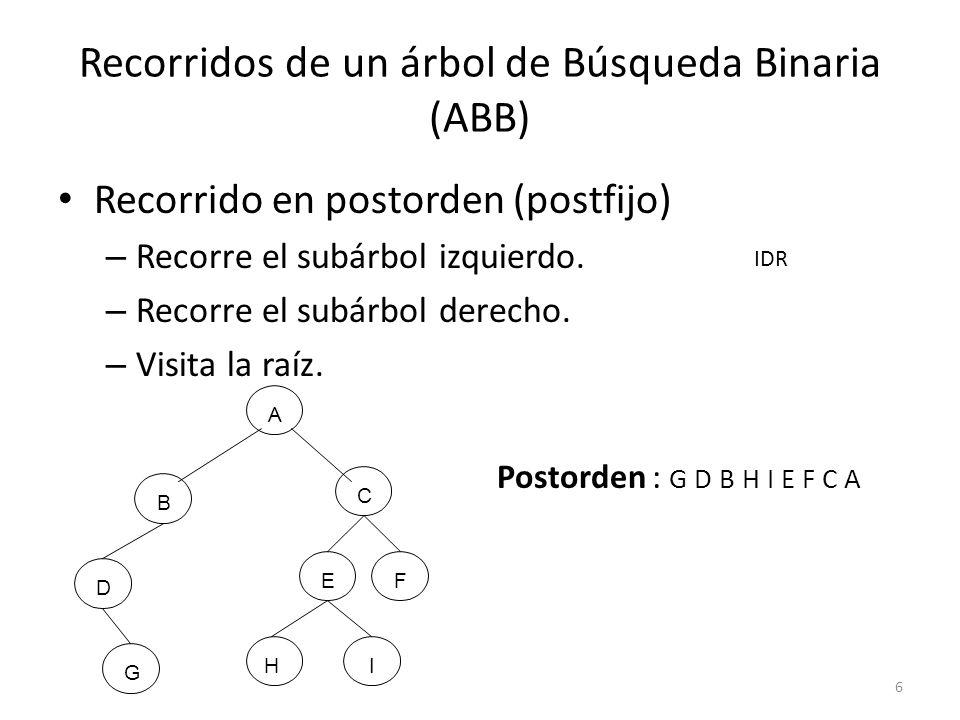 Recorridos de un árbol de Búsqueda Binaria (ABB)