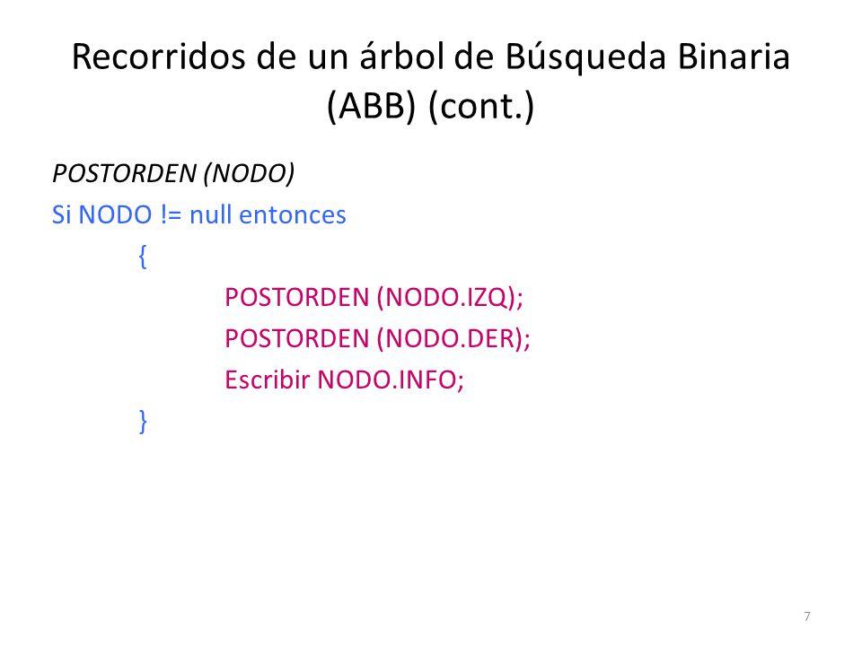 Recorridos de un árbol de Búsqueda Binaria (ABB) (cont.)