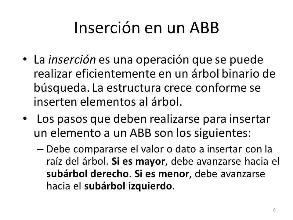 Inserción en un ABB