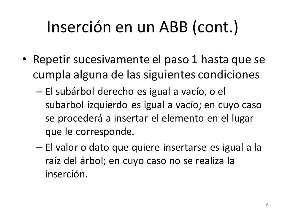 Inserción en un ABB (cont.)