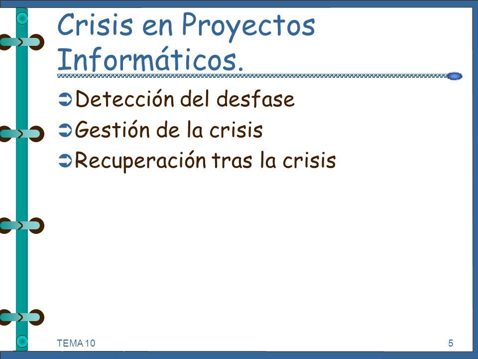 Gestión de la crisis Anuncio y publicidad general del problema en el equipo. Reasignación de responsabilidades y autoridad.
