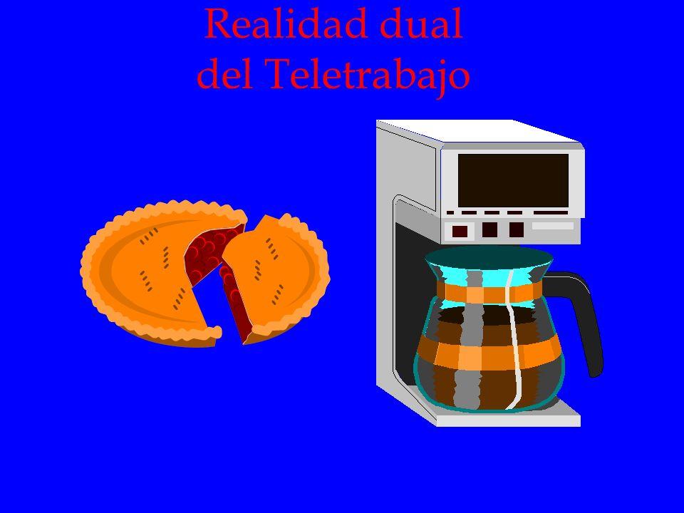 Realidad dual del Teletrabajo