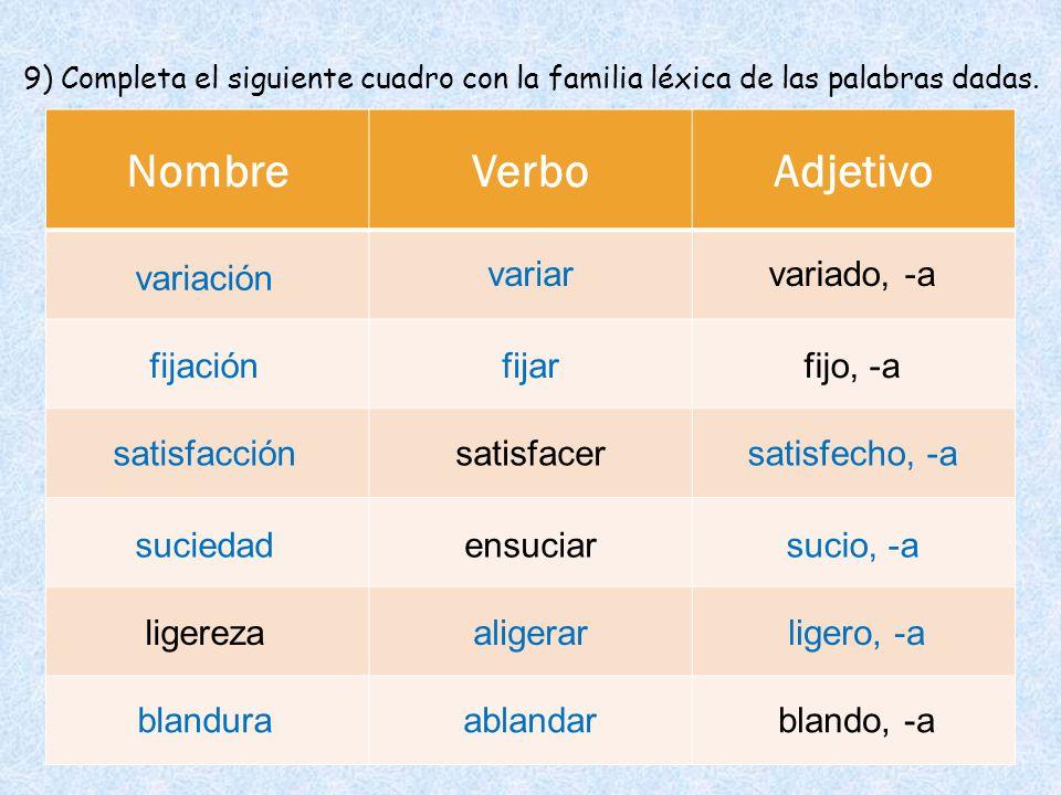 Nombre Verbo Adjetivo variación variar variado, -a fijación fijar