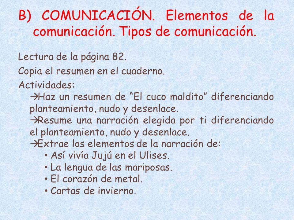 B) COMUNICACIÓN. Elementos de la comunicación. Tipos de comunicación.