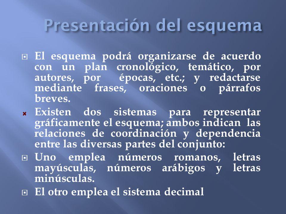 Presentación del esquema