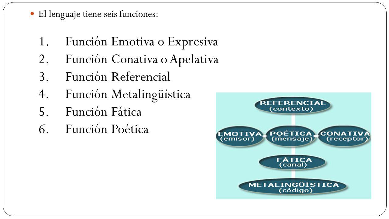 El lenguaje tiene seis funciones: 1. Función Emotiva o Expresiva 2