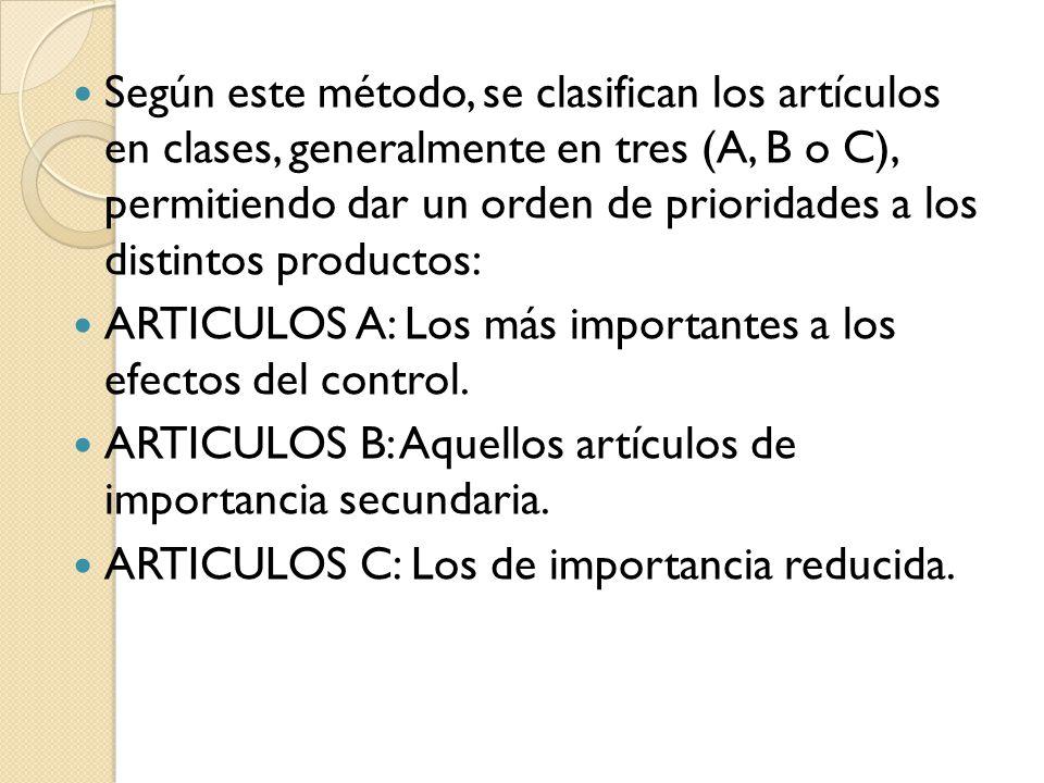 Según este método, se clasifican los artículos en clases, generalmente en tres (A, B o C), permitiendo dar un orden de prioridades a los distintos productos: