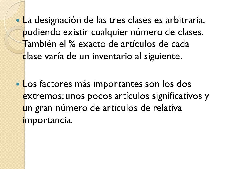 La designación de las tres clases es arbitraria, pudiendo existir cualquier número de clases. También el % exacto de artículos de cada clase varía de un inventario al siguiente.