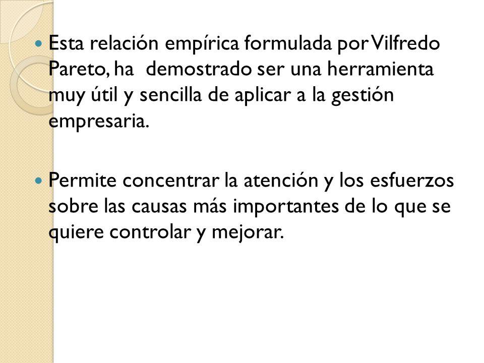 Esta relación empírica formulada por Vilfredo Pareto, ha demostrado ser una herramienta muy útil y sencilla de aplicar a la gestión empresaria.