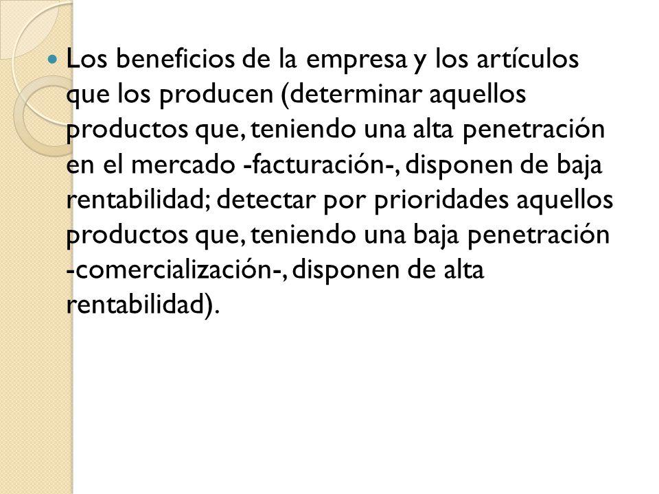 Los beneficios de la empresa y los artículos que los producen (determinar aquellos productos que, teniendo una alta penetración en el mercado -facturación-, disponen de baja rentabilidad; detectar por prioridades aquellos productos que, teniendo una baja penetración -comercialización-, disponen de alta rentabilidad).
