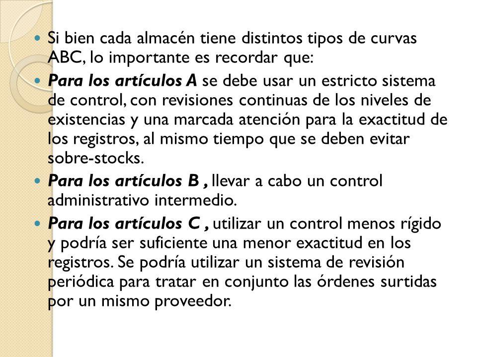 Si bien cada almacén tiene distintos tipos de curvas ABC, lo importante es recordar que: