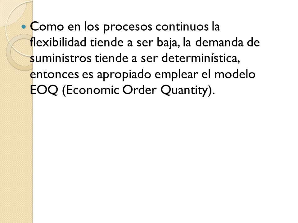 Como en los procesos continuos la flexibilidad tiende a ser baja, la demanda de suministros tiende a ser determinística, entonces es apropiado emplear el modelo EOQ (Economic Order Quantity).