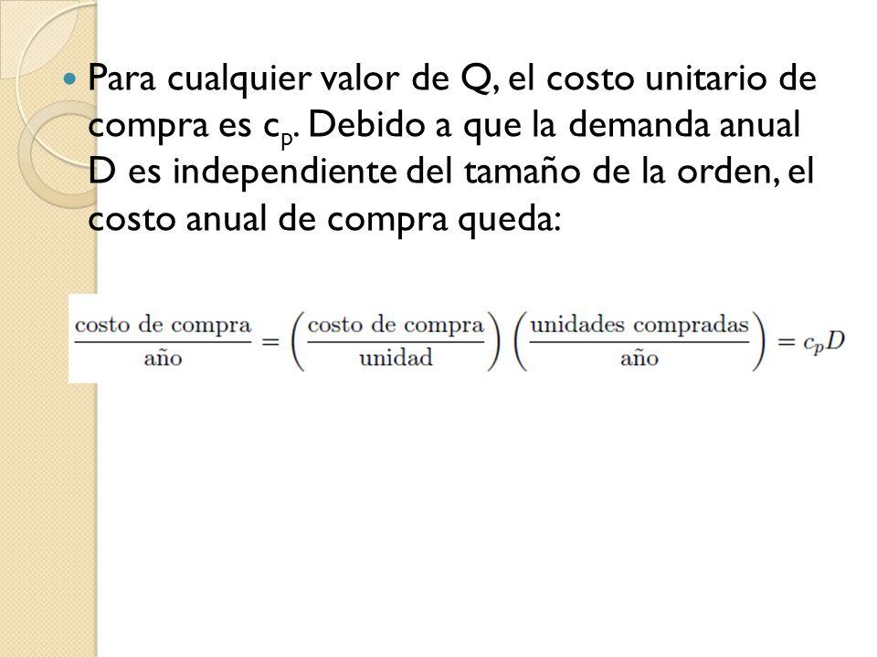 Para cualquier valor de Q, el costo unitario de compra es cp