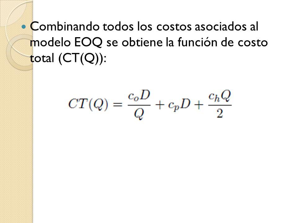 Combinando todos los costos asociados al modelo EOQ se obtiene la función de costo total (CT(Q)):