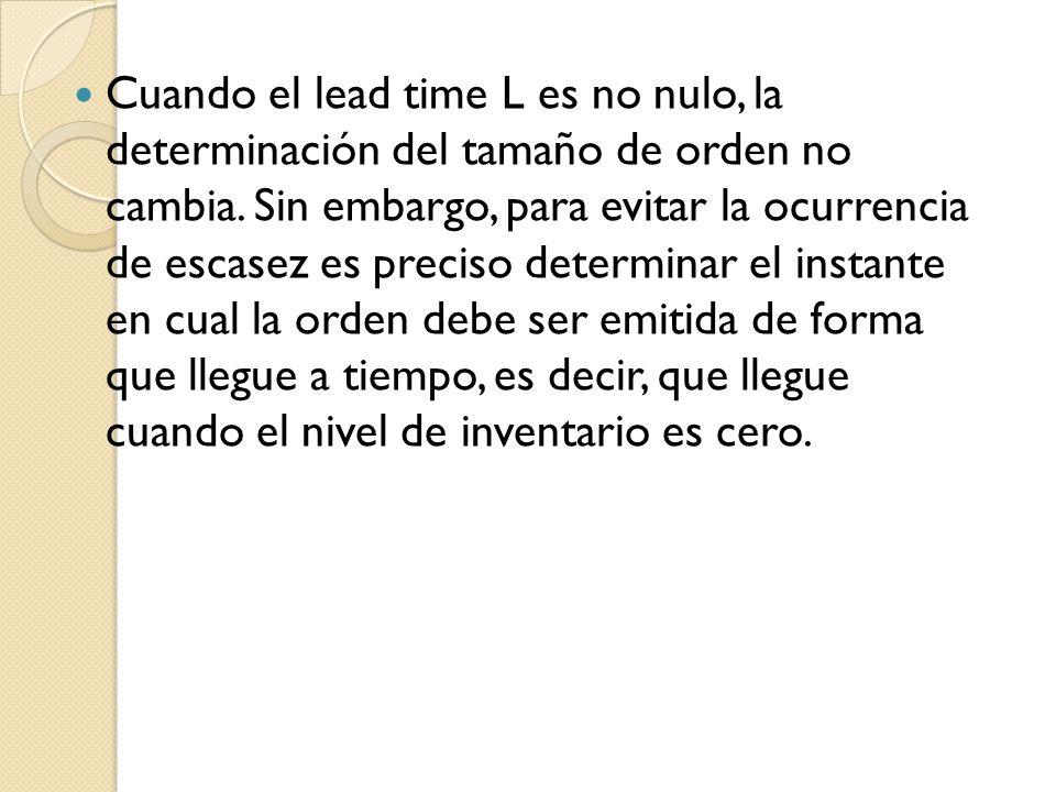 Cuando el lead time L es no nulo, la determinación del tamaño de orden no cambia.