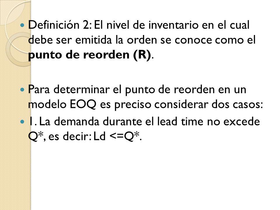 Definición 2: El nivel de inventario en el cual debe ser emitida la orden se conoce como el punto de reorden (R).