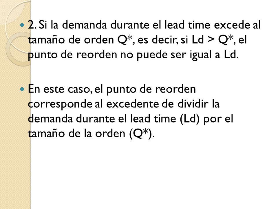 2. Si la demanda durante el lead time excede al tamaño de orden Q