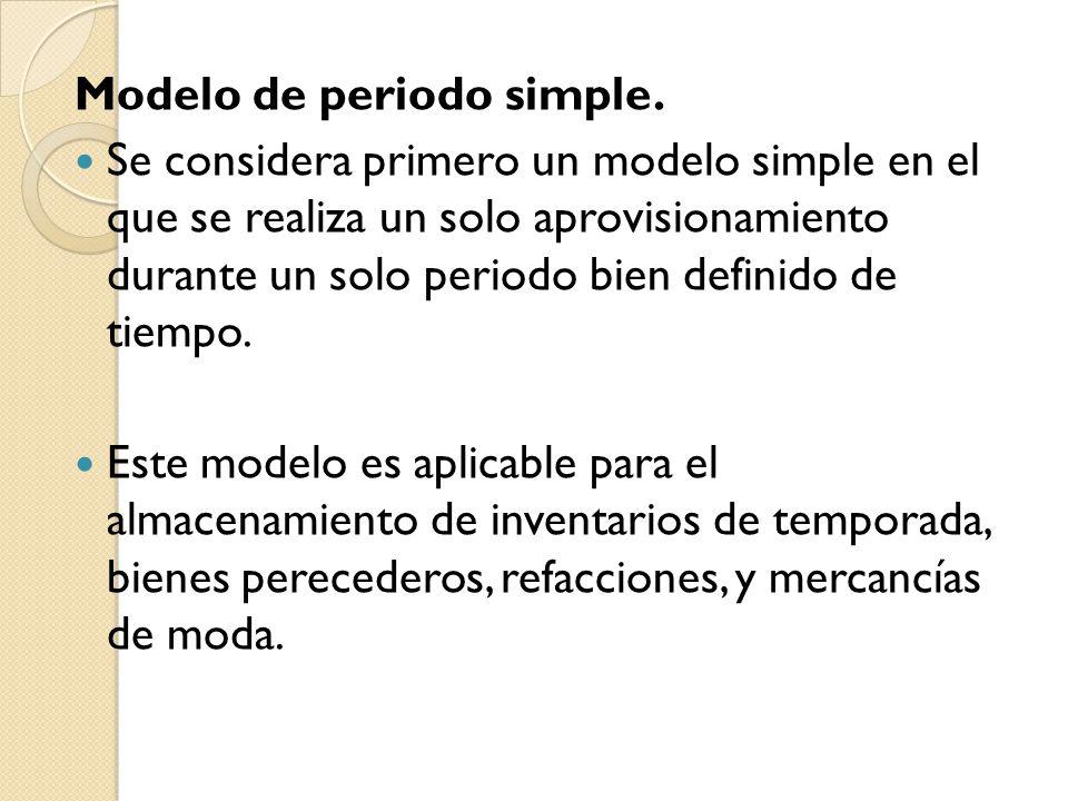 Modelo de periodo simple.