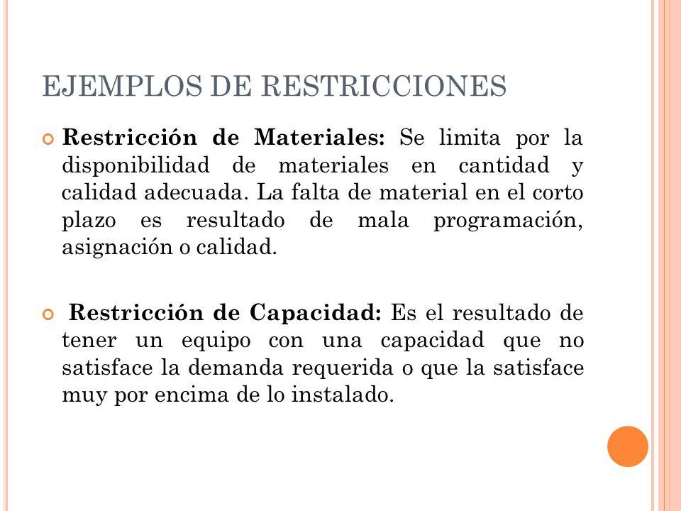 EJEMPLOS DE RESTRICCIONES