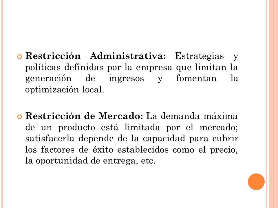Restricción Administrativa: Estrategias y políticas definidas por la empresa que limitan la generación de ingresos y fomentan la optimización local.