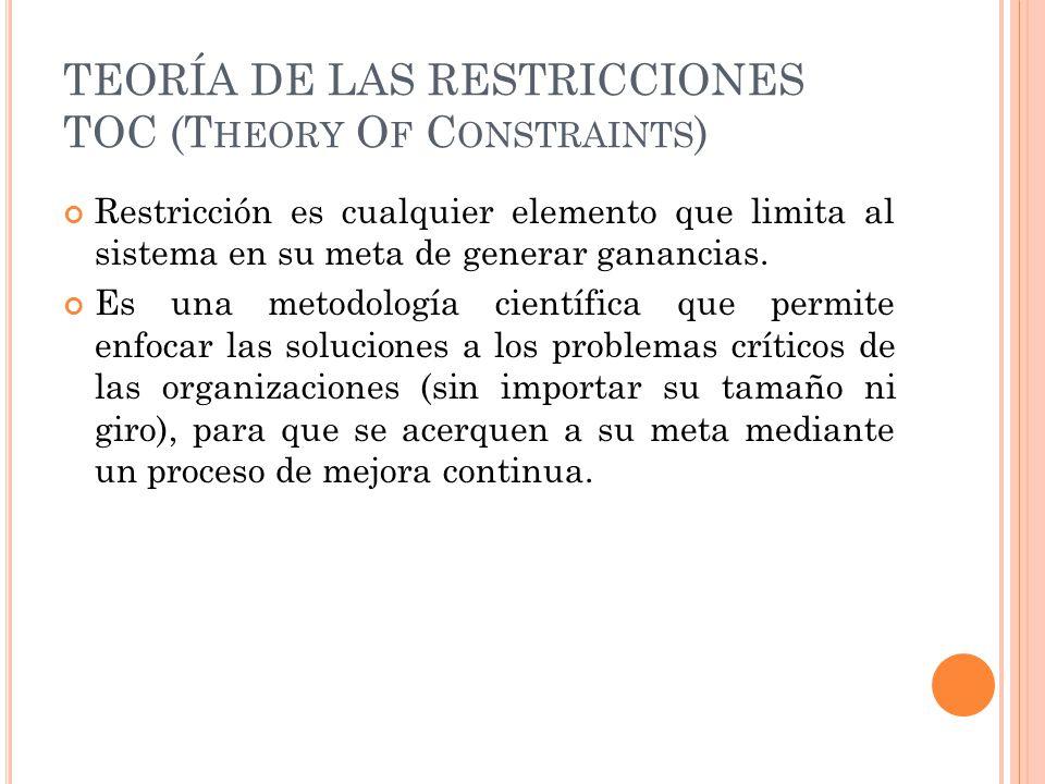 TEORÍA DE LAS RESTRICCIONES TOC (Theory Of Constraints)