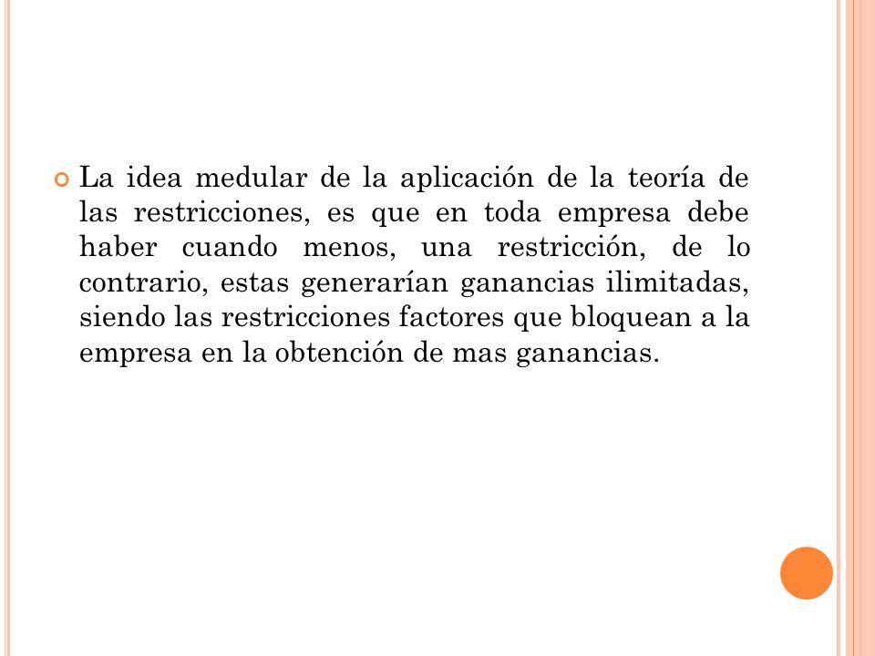 La idea medular de la aplicación de la teoría de las restricciones, es que en toda empresa debe haber cuando menos, una restricción, de lo contrario, estas generarían ganancias ilimitadas, siendo las restricciones factores que bloquean a la empresa en la obtención de mas ganancias.
