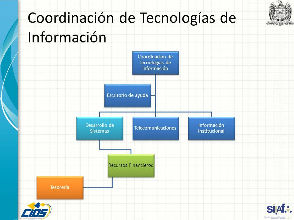 Coordinación de Tecnologías de Información
