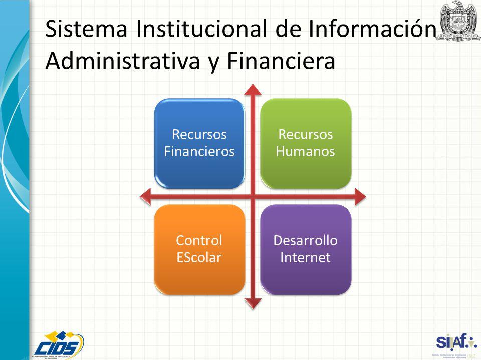 Sistema Institucional de Información Administrativa y Financiera