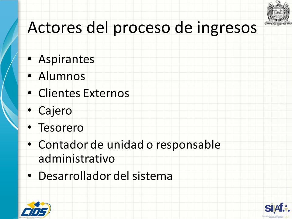 Actores del proceso de ingresos