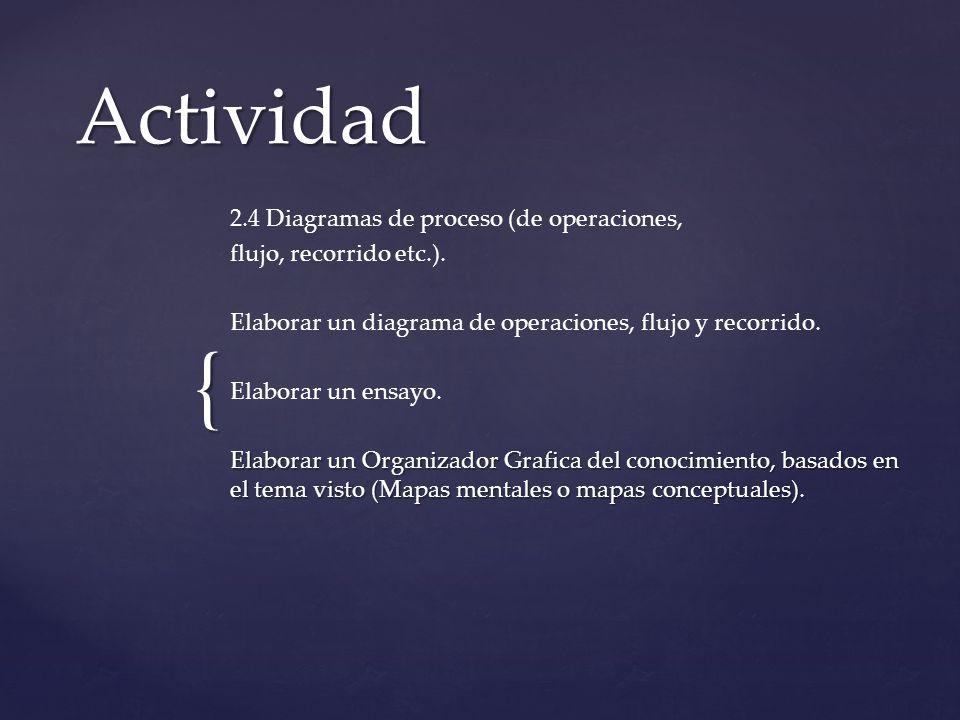 Actividad 2.4 Diagramas de proceso (de operaciones,