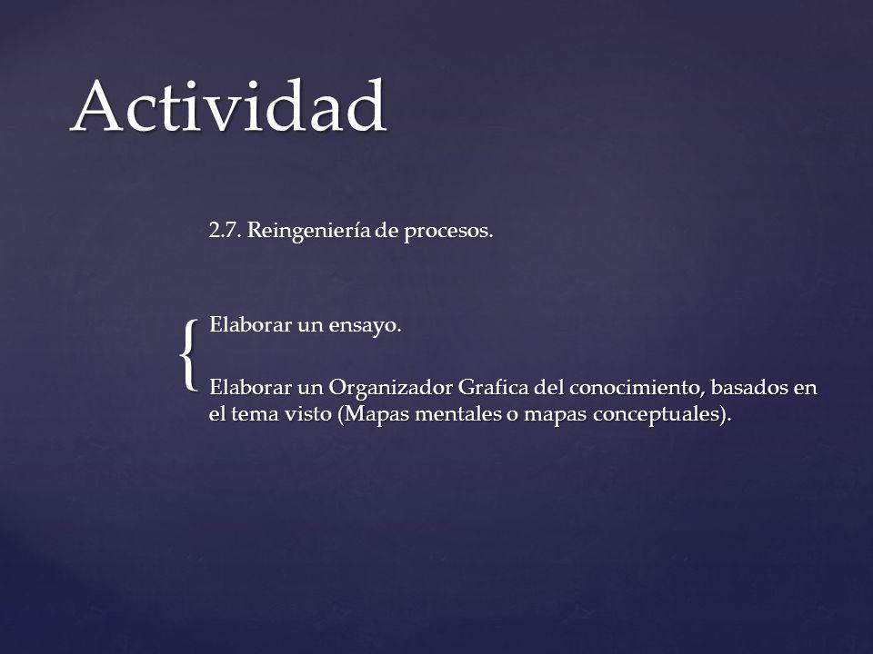 Actividad 2.7. Reingeniería de procesos. Elaborar un ensayo.