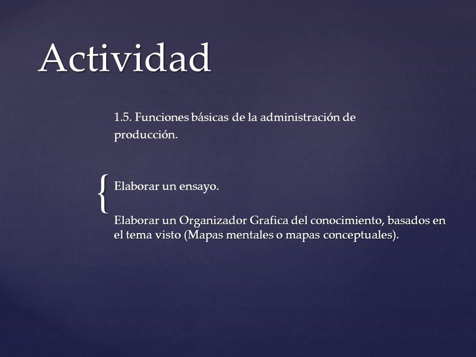 Actividad 1.5. Funciones básicas de la administración de producción.