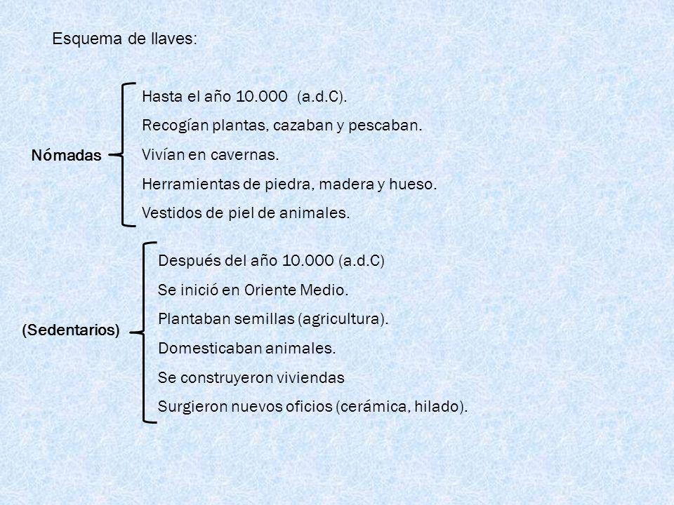 Esquema de llaves: Hasta el año 10.000 (a.d.C). Recogían plantas, cazaban y pescaban. Nómadas. Vivían en cavernas.