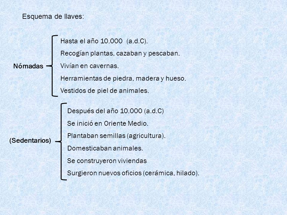 Esquema de llaves:Hasta el año 10.000 (a.d.C). Recogían plantas, cazaban y pescaban. Nómadas. Vivían en cavernas.
