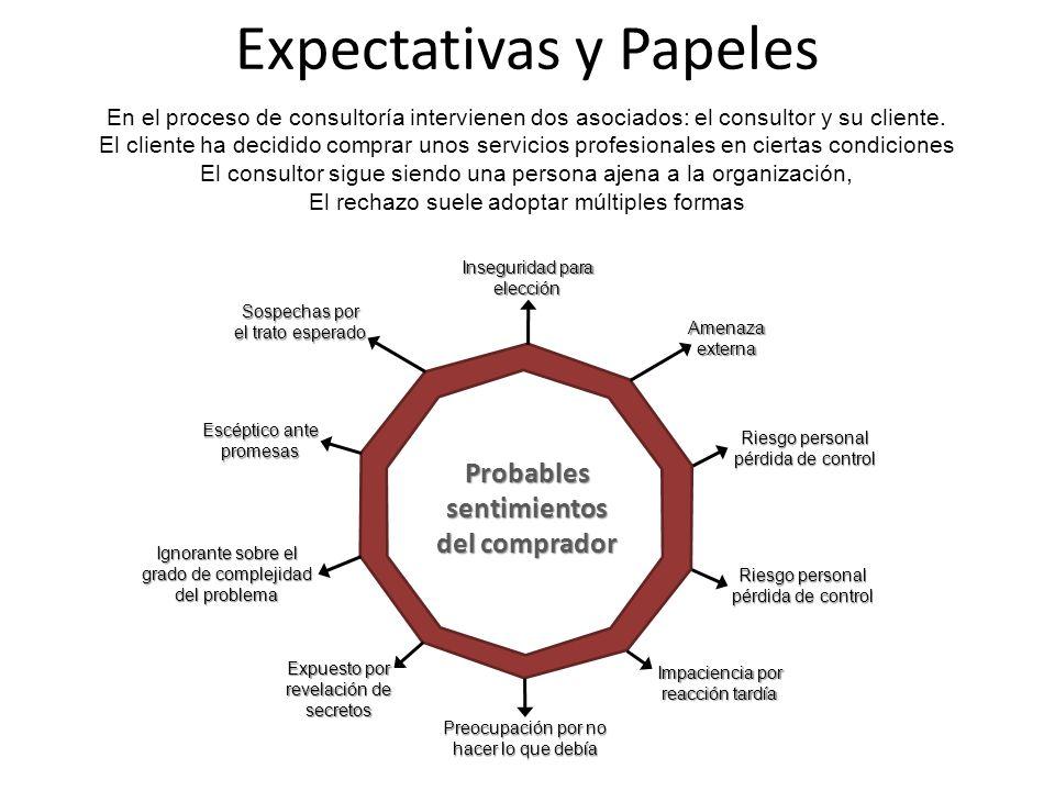 Expectativas y Papeles