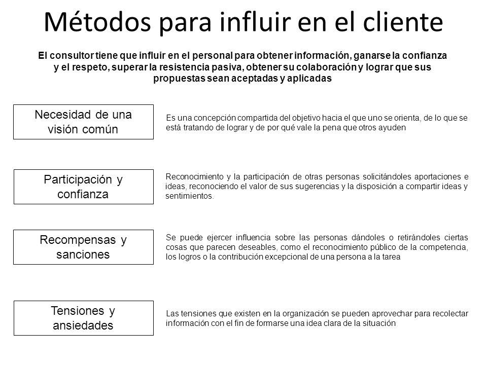 Métodos para influir en el cliente