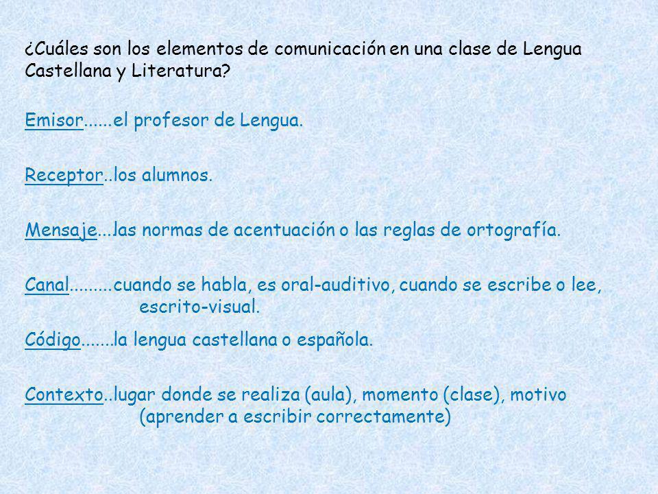 ¿Cuáles son los elementos de comunicación en una clase de Lengua Castellana y Literatura