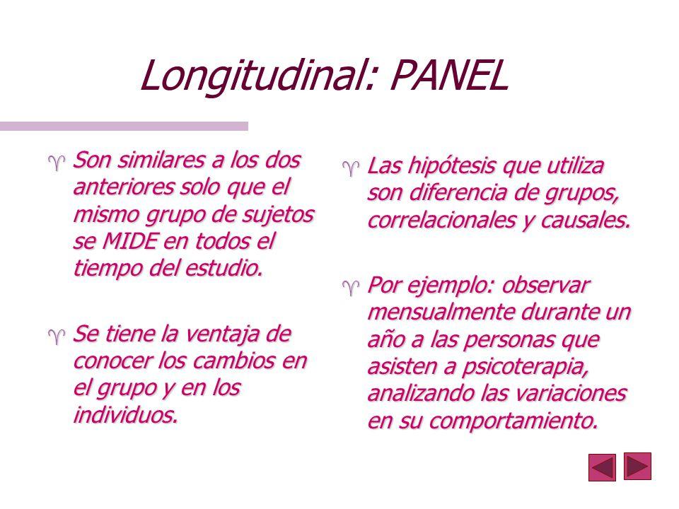 Longitudinal: PANEL Son similares a los dos anteriores solo que el mismo grupo de sujetos se MIDE en todos el tiempo del estudio.