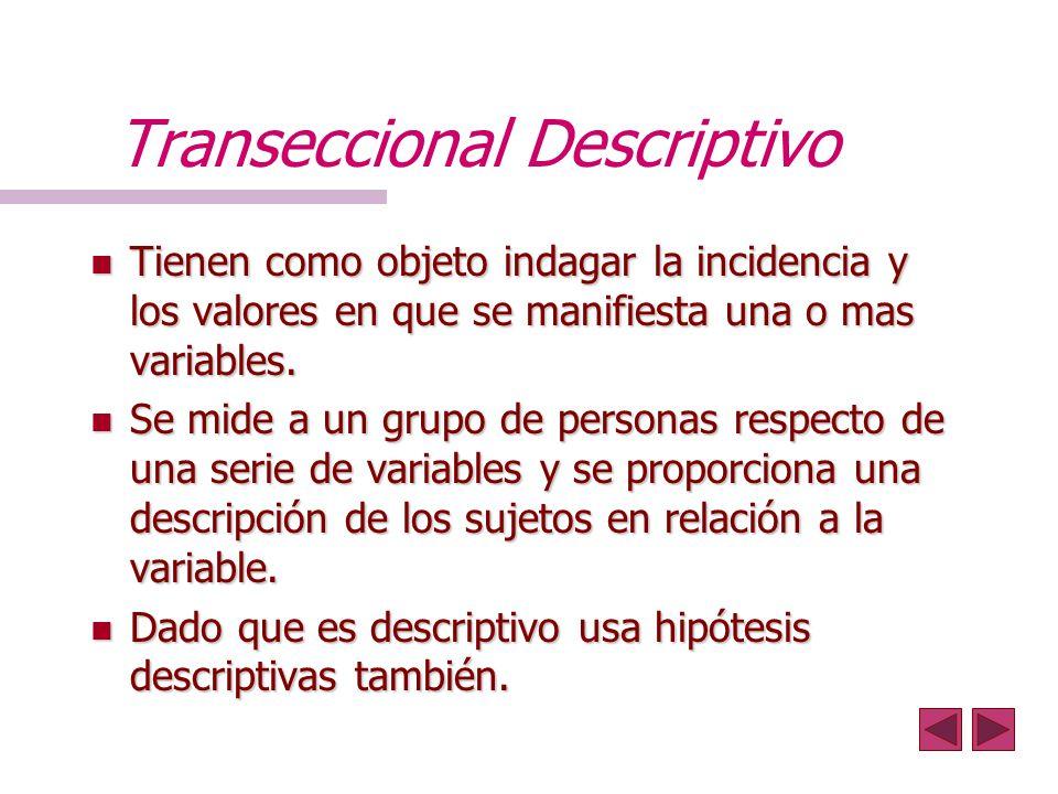 Transeccional Descriptivo