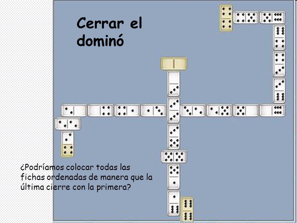 Cerrar el dominó ¿Podríamos colocar todas las fichas ordenadas de manera que la última cierre con la primera