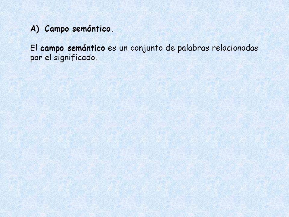 Campo semántico. El campo semántico es un conjunto de palabras relacionadas por el significado.
