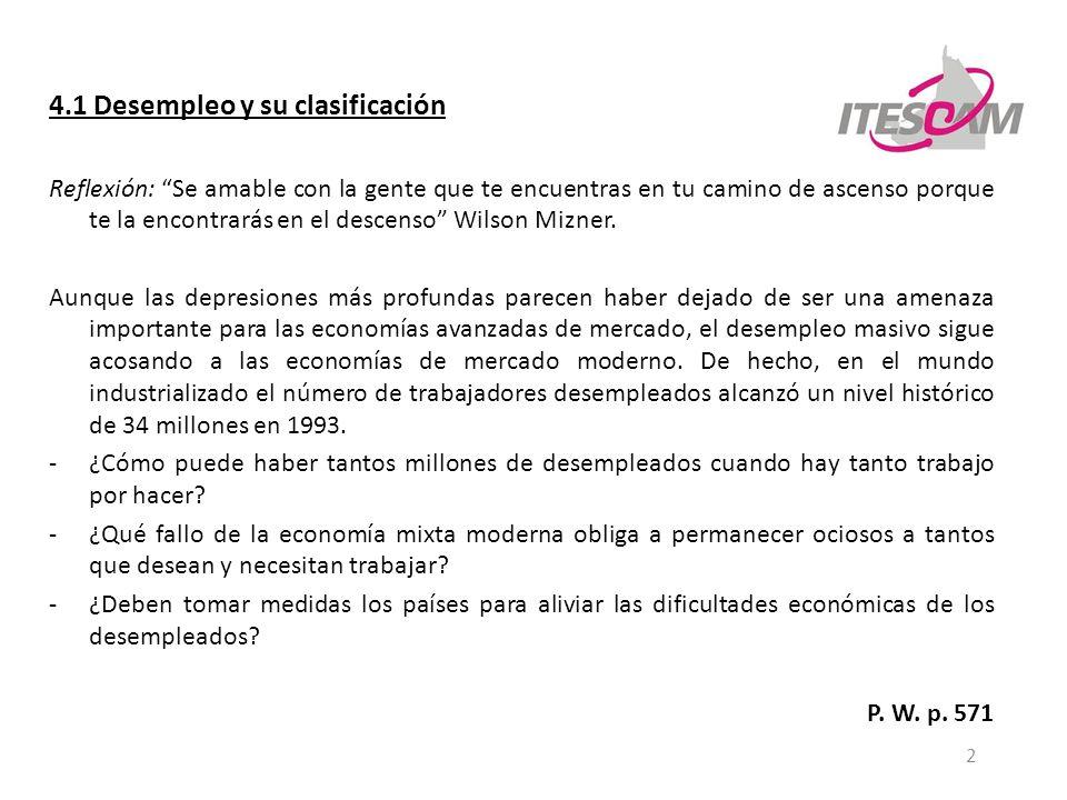 4.1 Desempleo y su clasificación
