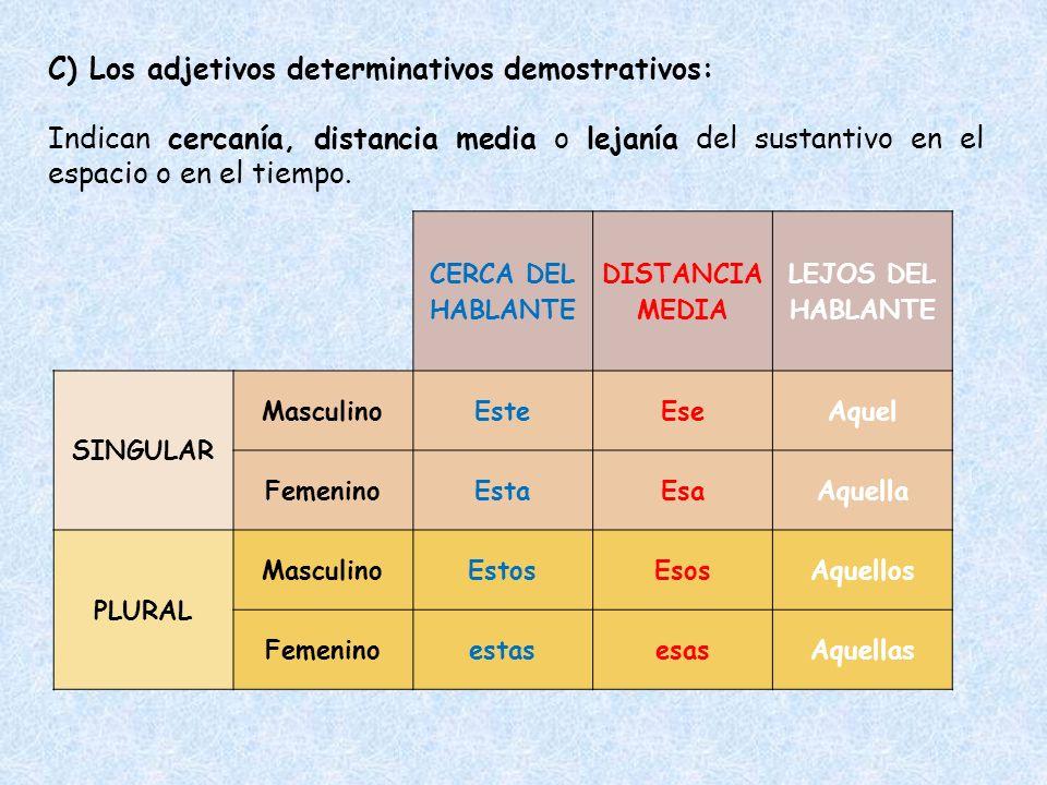 C) Los adjetivos determinativos demostrativos: