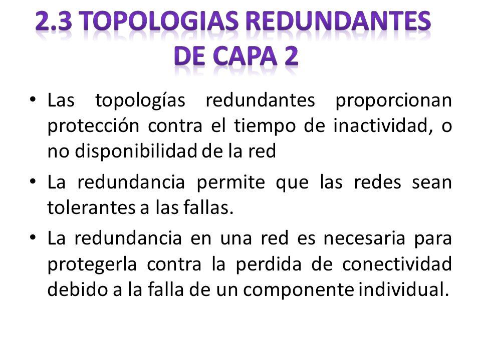 2.3 TOPOLOGIAS REDUNDANTES
