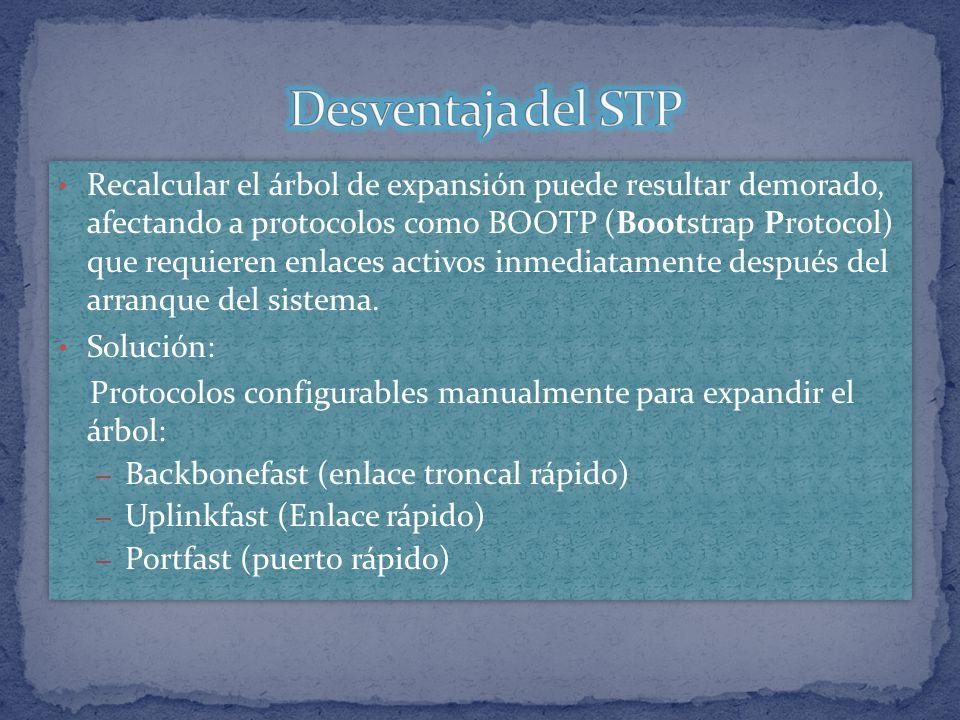 Desventaja del STP