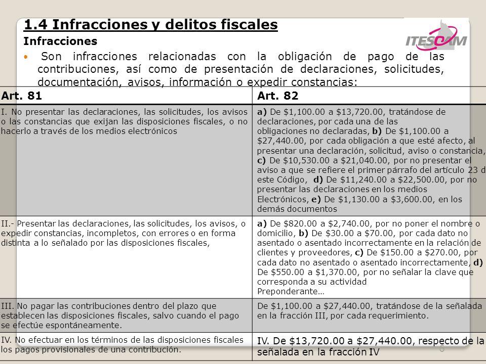 1.4 Infracciones y delitos fiscales