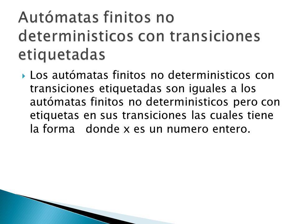 Autómatas finitos no deterministicos con transiciones etiquetadas