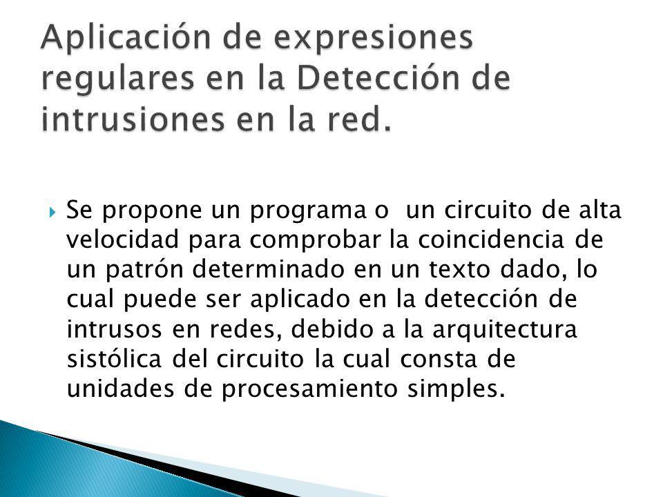 Aplicación de expresiones regulares en la Detección de intrusiones en la red.