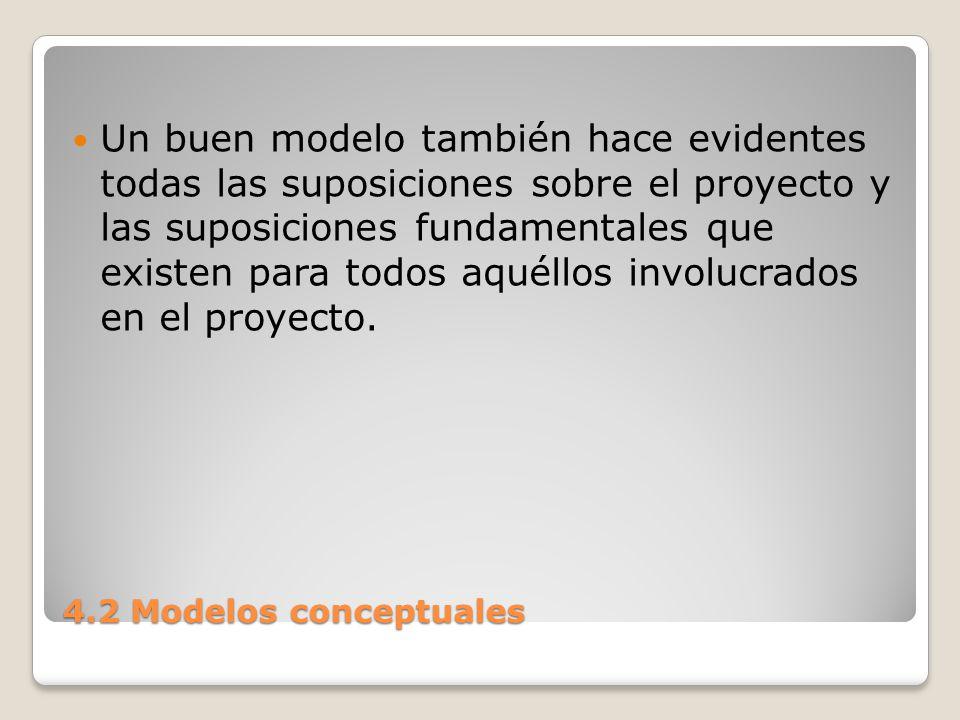 Un buen modelo también hace evidentes todas las suposiciones sobre el proyecto y las suposiciones fundamentales que existen para todos aquéllos involucrados en el proyecto.