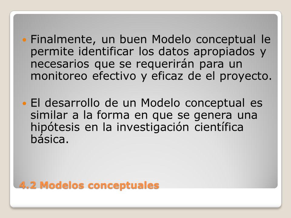 Finalmente, un buen Modelo conceptual le permite identificar los datos apropiados y necesarios que se requerirán para un monitoreo efectivo y eficaz de el proyecto.